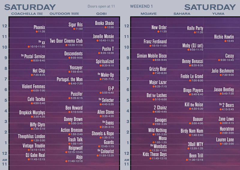 saturday-coachella-2013