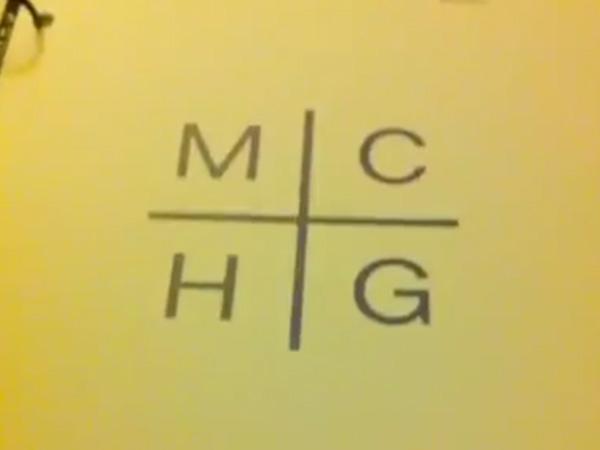 MCHG32